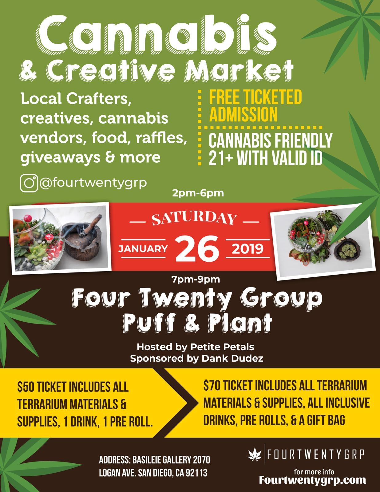 Cannabis & Creatives Market